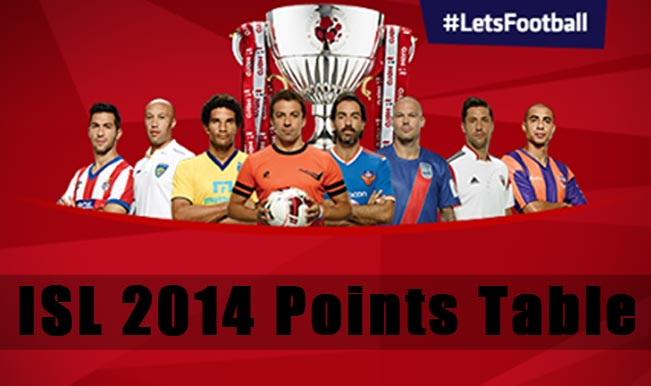 ISL Points table