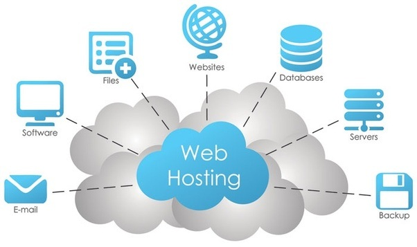 What Is Web Hosting? - Webpothi.com